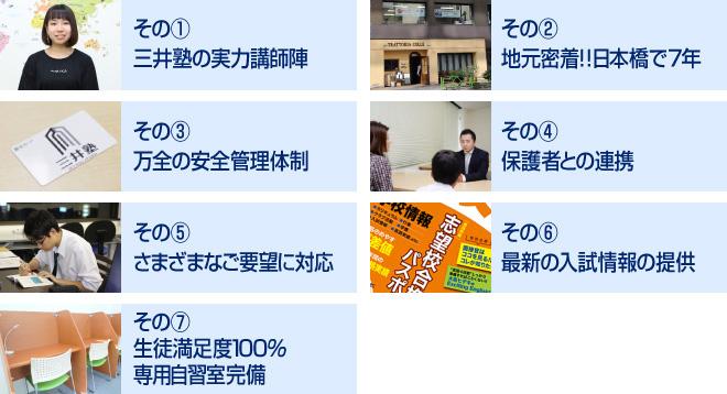 三井塾が選ばれる 7つのポイント